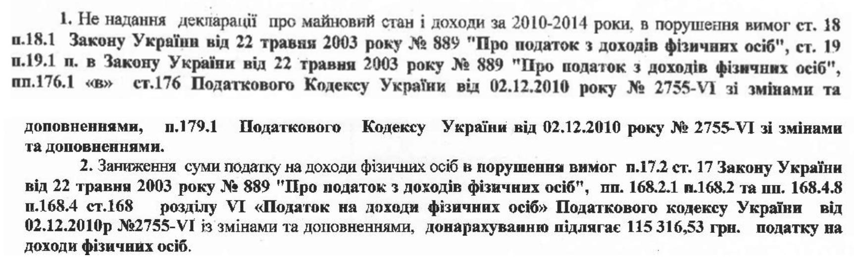 Выписка из акта налоговой по проверке моряка_1